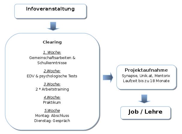 infoveranstaltung